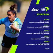 Aon University Sevens Series draw to expand in 2018