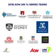 AON University Sevens Series to be bigger and better in 2018 with expansion to ten teams